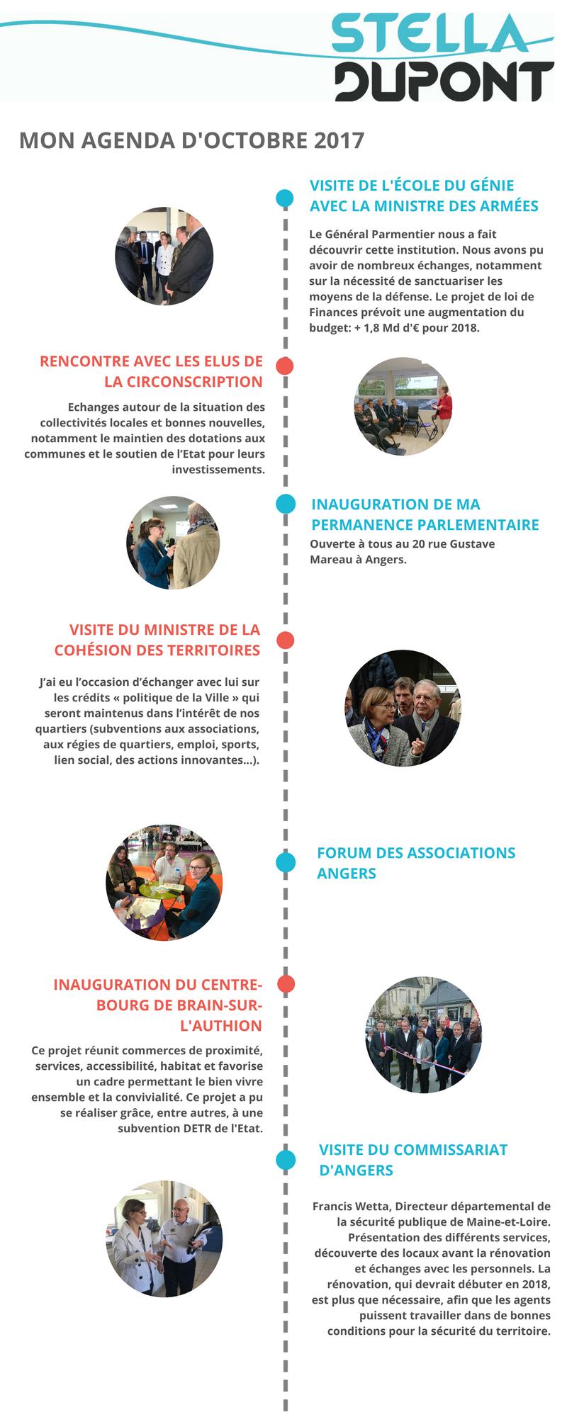 Agenda ouvert octobre 2018