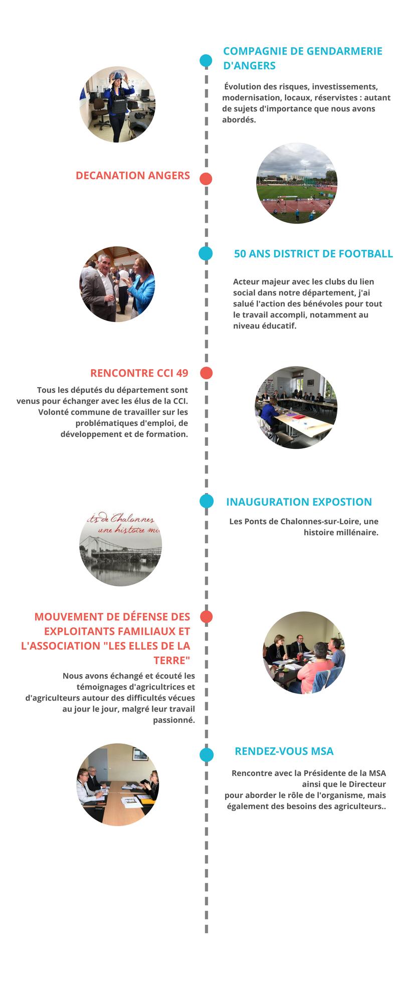 Agenda ouvert septembre 2017